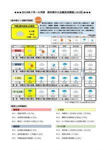 栃木県景況調査報告書(7~9)のサムネイル